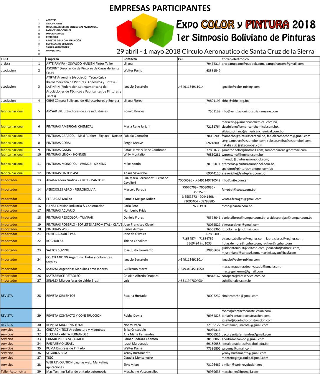 ExpositoresExpoColor2018PlanoCirculoaeronauticoStandslibres