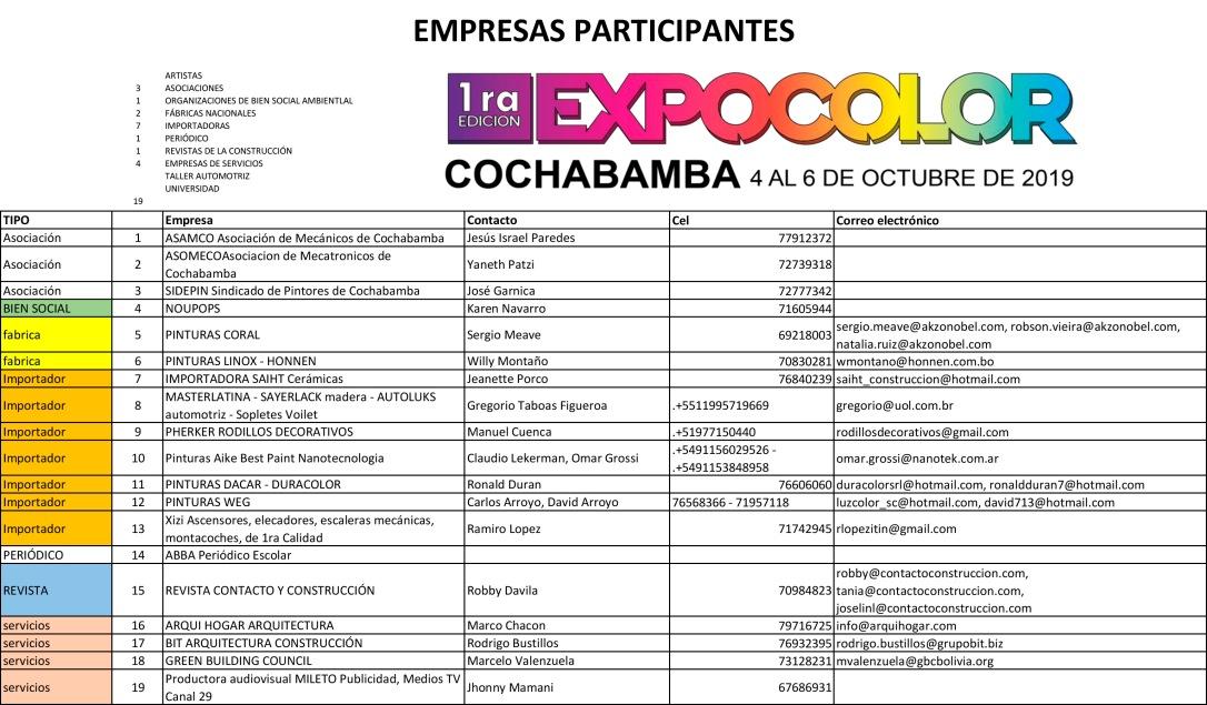 ExpositoresExpocolorCochabamba2019STANDSEXPOCOLORYPINTURAyEXPOPAPELERIACOCHABAMBA